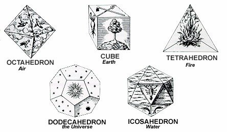 And Were Studied Extensively By The Ancient Greeks Although He Was Not First To Discover Them Plato Associated Cube Octahedron Icosahedron